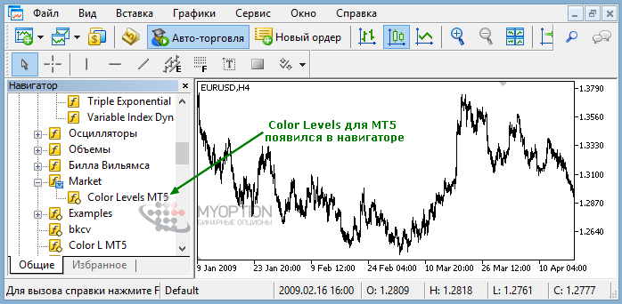 Color Levels для MT5 появился в навигаторе